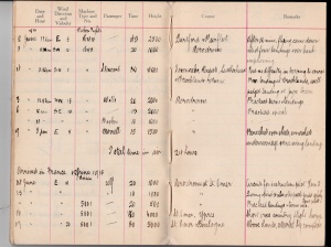 Log book arrival in France